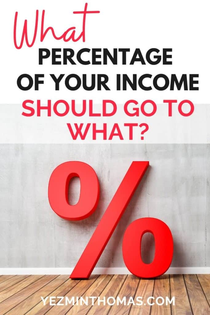 Are you spending too much money on rent, food, or gas? These are great recommendations to figure what percentage of your income should go to what expenses.