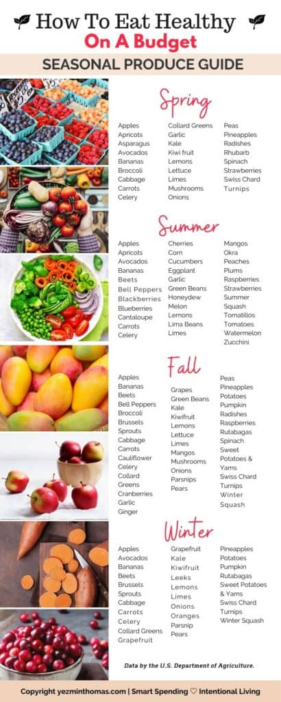 If you want to eat healthy on a budget try to buy seasonal produce. This list provided by the US Department of Agriculture breaks down the recommended foods per season.