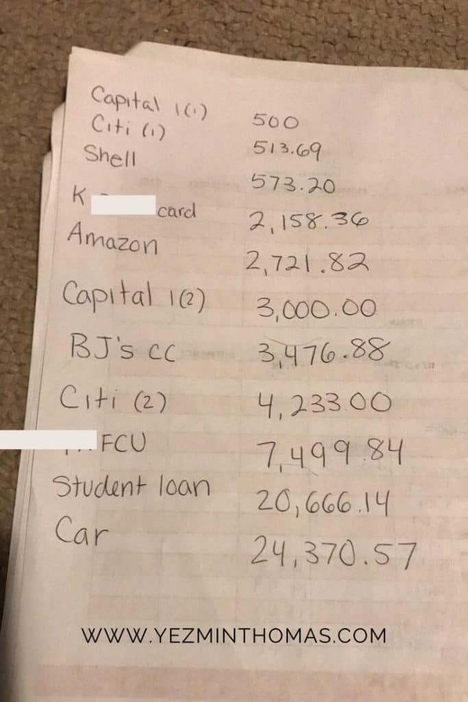 THIS IS A REAL-LIFE EXAMPLE OF HOW YOU SHOULD LAYOUT YOUR DEBTS USING THE DEBT SNOWBALL METHOD.
