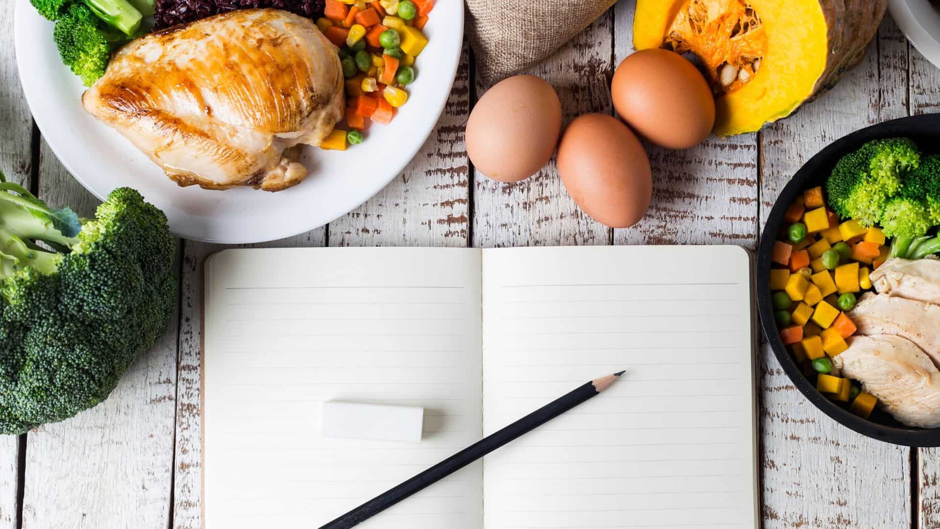 Meal Planning for Beginners | Guide To Save Money & Time On Groceries