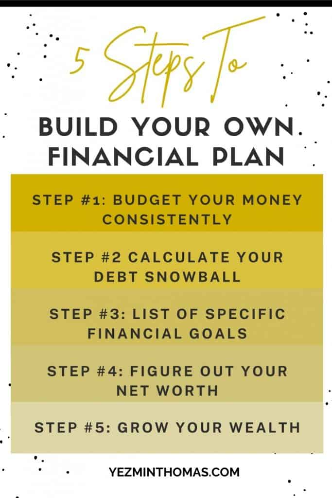 FOLLOW THESE FIVE STEPS TO BUILD YOUR OWN FINANCIAL PLAN
