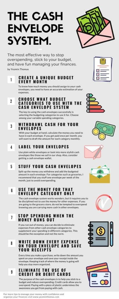This infographic explains the nine steps to start using the cash envelope system to budget