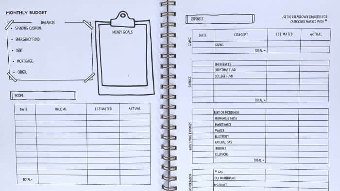 THIS VIEW OF OUR BUDGET PLANNER SHOWS SOME OF THE SEVERAL SECTIONS A GOOD MONTHLY BUDGET PLANNER SHOULD INCLUDE.