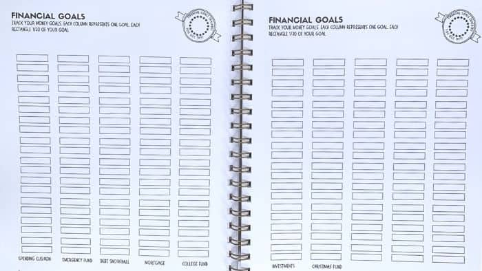 FINANCIAL GOAL TRACKERS CAN HELP YOU STAY MOTIVATED TO ACHIEVE YOUR GOALS FASTER.