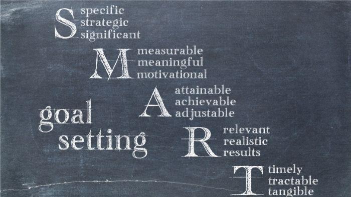 HOW TO SET GOALS RULE #7: SET SMART GOALS
